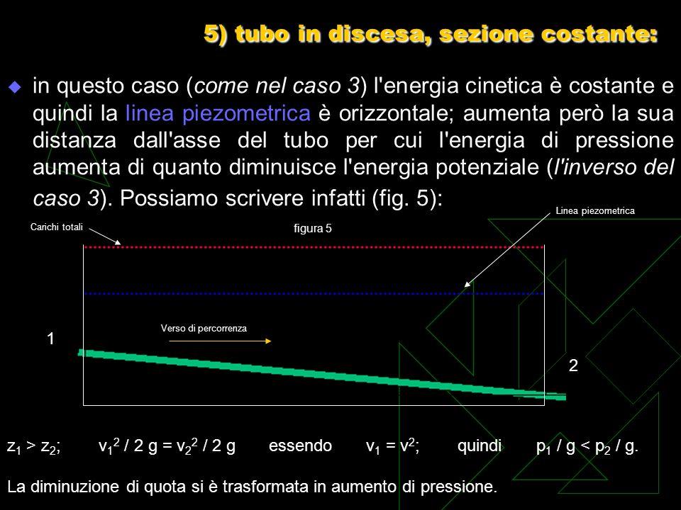 5) tubo in discesa, sezione costante: