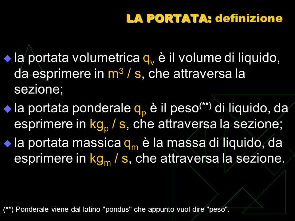 LA PORTATA: definizione