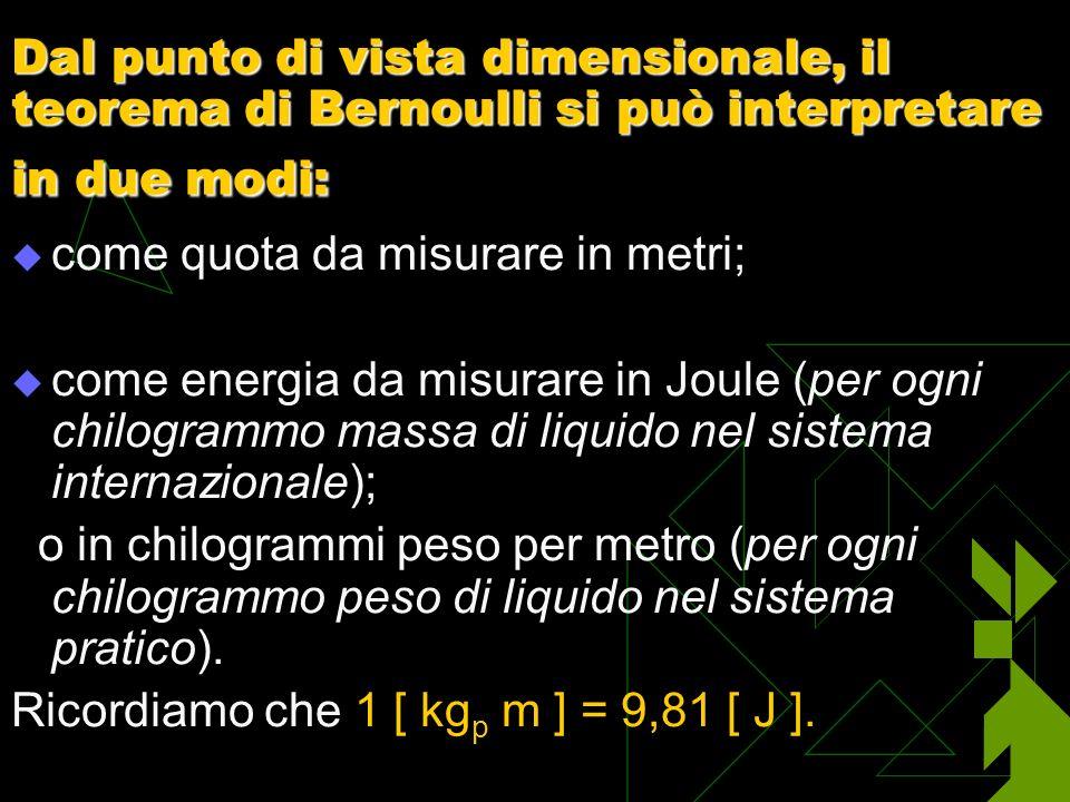 Dal punto di vista dimensionale, il teorema di Bernoulli si può interpretare in due modi: