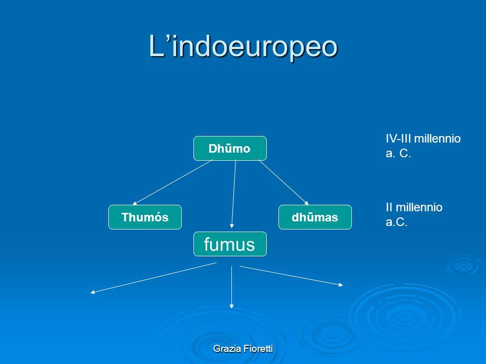 L'indoeuropeo fumus IV-III millennio a. C. Dhūmo II millennio a.C.