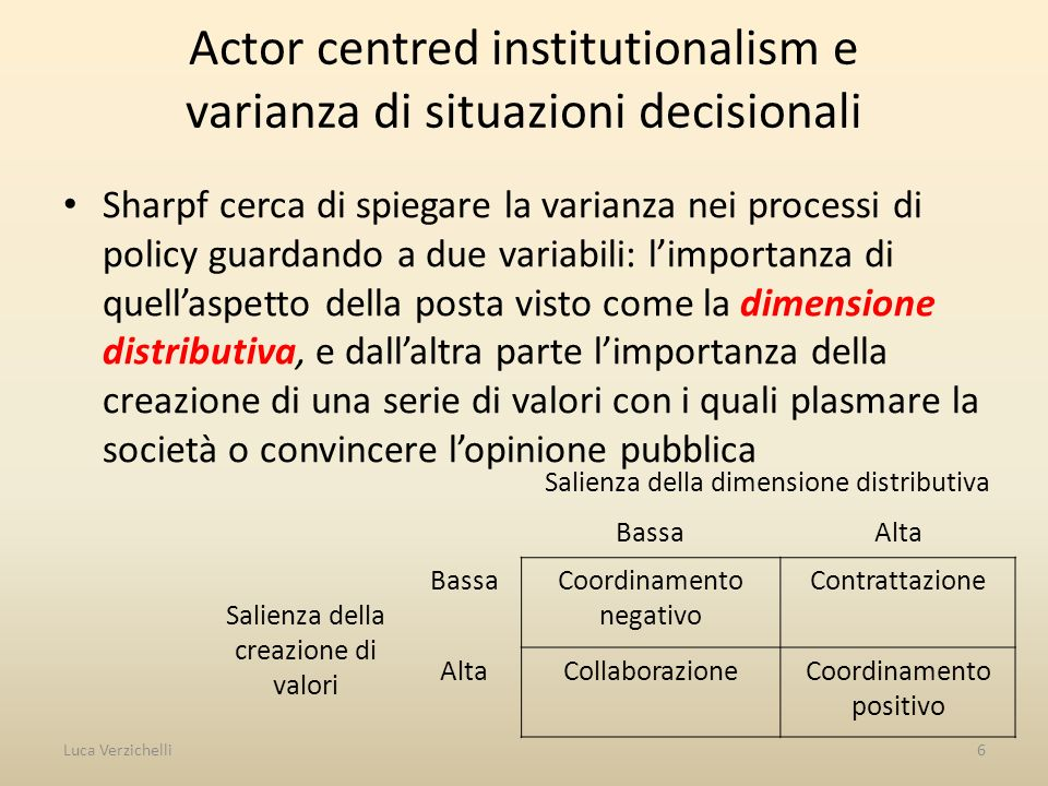 Actor centred institutionalism e varianza di situazioni decisionali