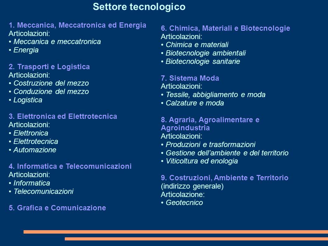 Settore tecnologico 1. Meccanica, Meccatronica ed Energia