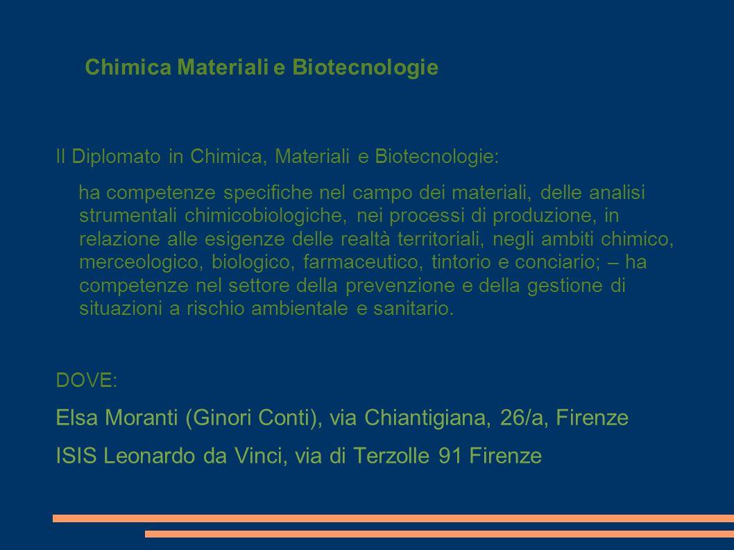 Chimica Materiali e Biotecnologie