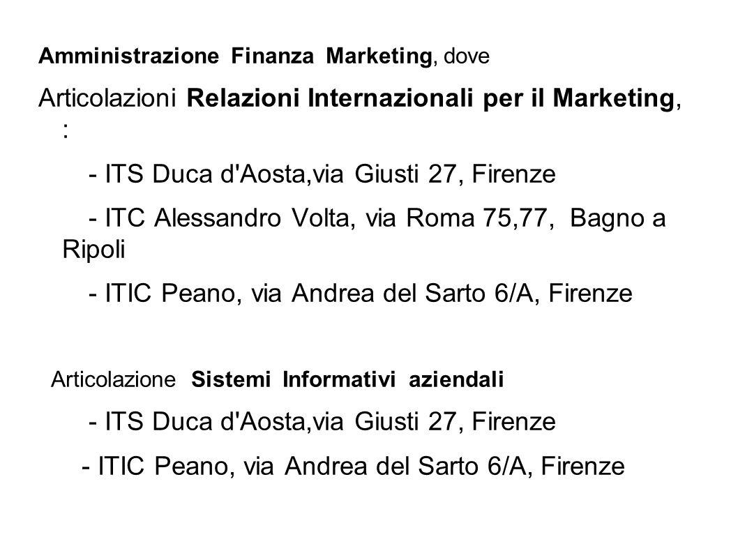 Articolazioni Relazioni Internazionali per il Marketing, :