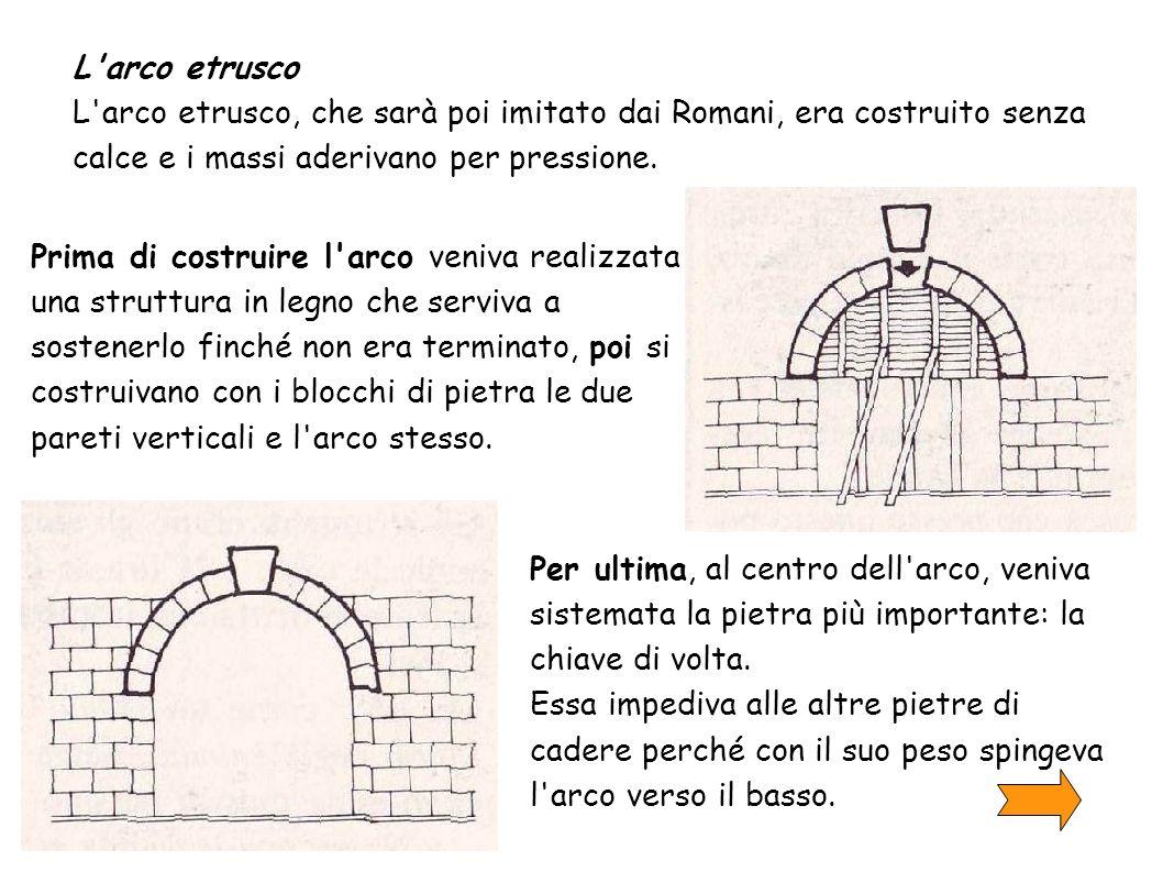 L arco etrusco L arco etrusco, che sarà poi imitato dai Romani, era costruito senza calce e i massi aderivano per pressione.