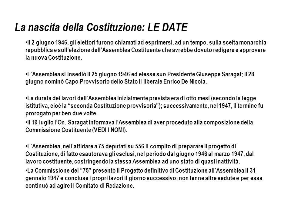 La nascita della Costituzione: LE DATE