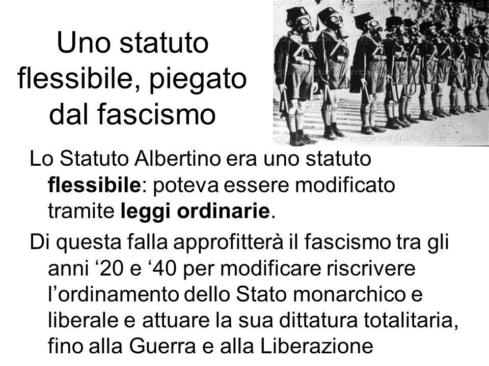 Uno statuto flessibile, piegato dal fascismo