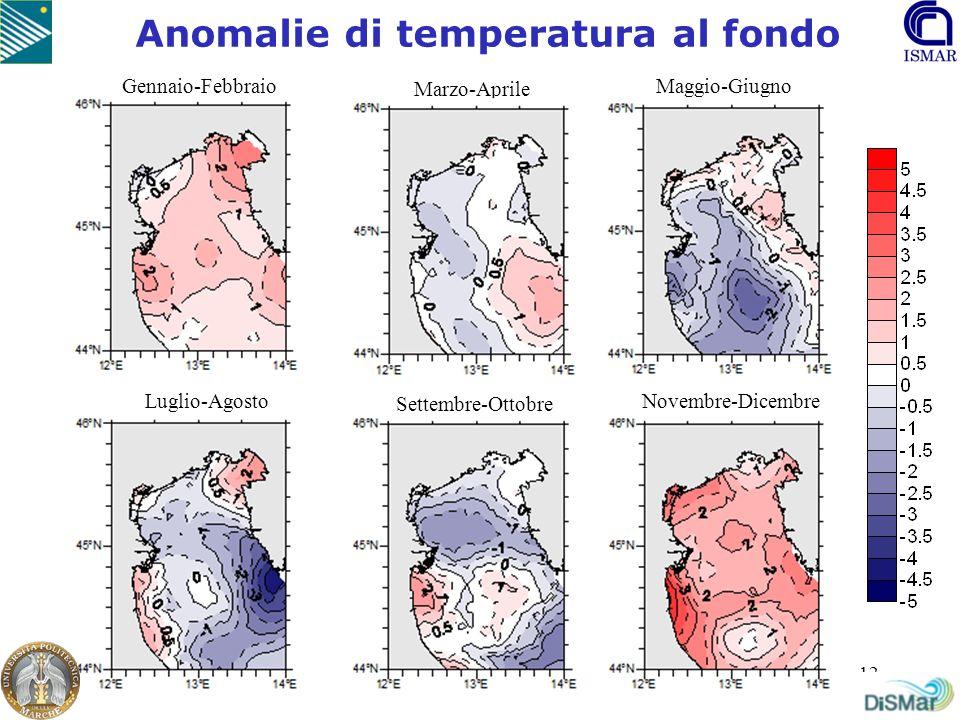 Anomalie di temperatura al fondo