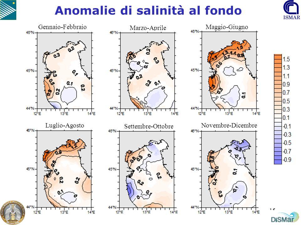 Anomalie di salinità al fondo