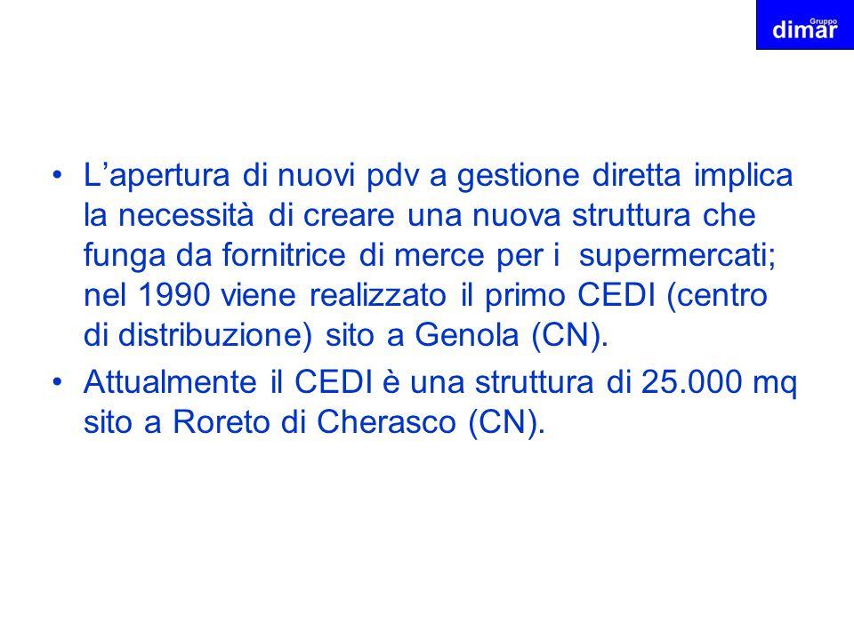 L'apertura di nuovi pdv a gestione diretta implica la necessità di creare una nuova struttura che funga da fornitrice di merce per i supermercati; nel 1990 viene realizzato il primo CEDI (centro di distribuzione) sito a Genola (CN).