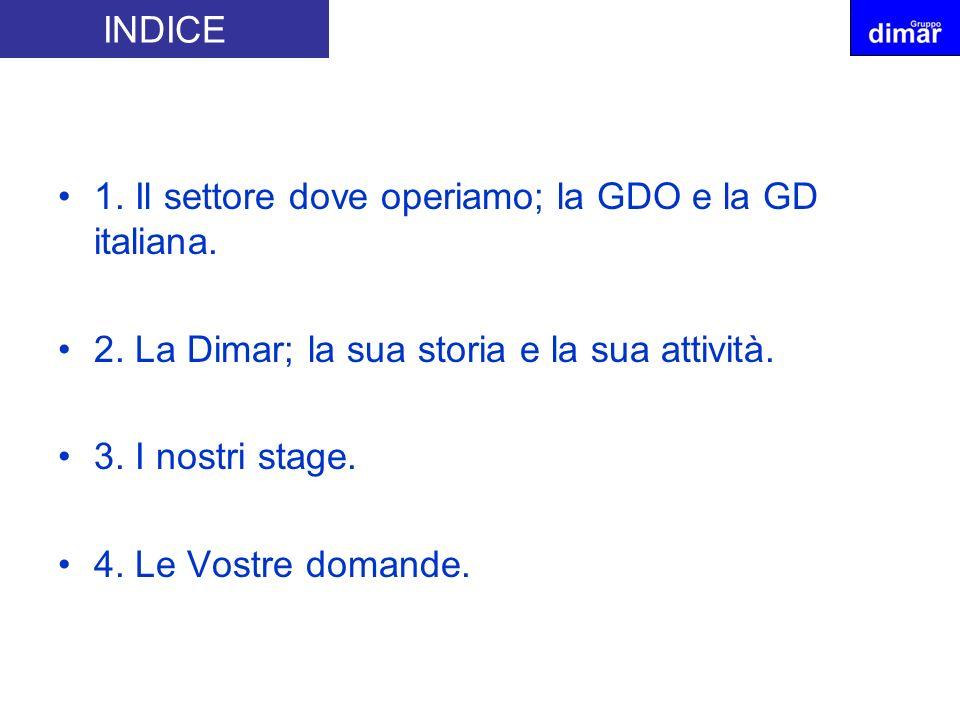 INDICE 1. Il settore dove operiamo; la GDO e la GD italiana. 2. La Dimar; la sua storia e la sua attività.