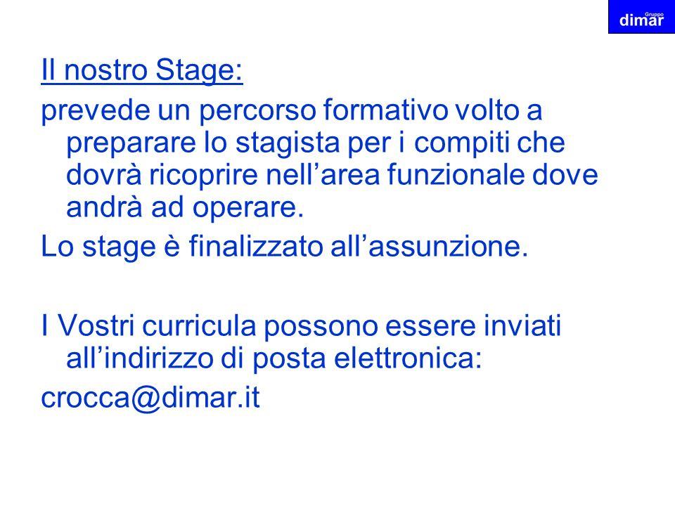 Il nostro Stage: