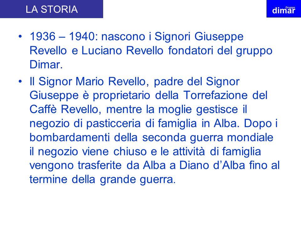 LA STORIA 1936 – 1940: nascono i Signori Giuseppe Revello e Luciano Revello fondatori del gruppo Dimar.