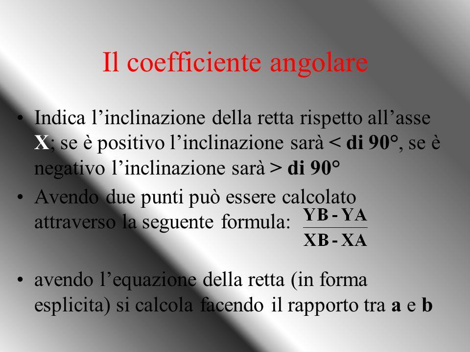 Il coefficiente angolare