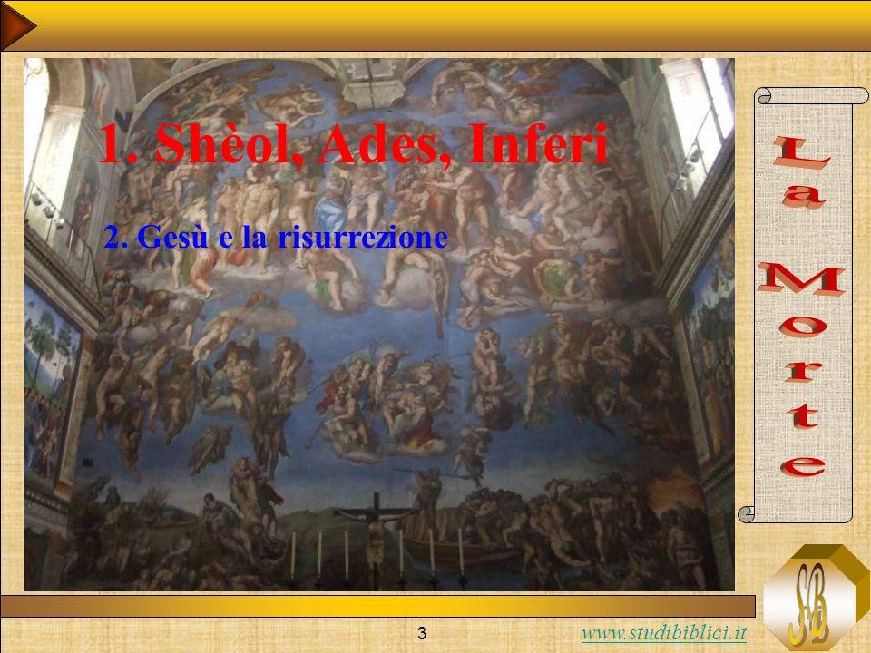 1. Shèol, Ades, Inferi 2. Gesù e la risurrezione La Morte