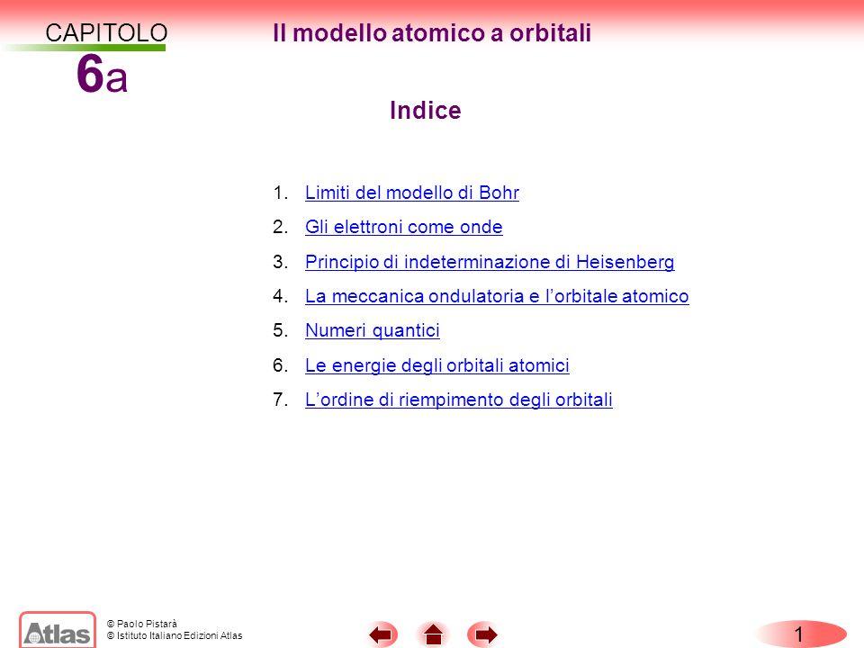 Il modello atomico a orbitali