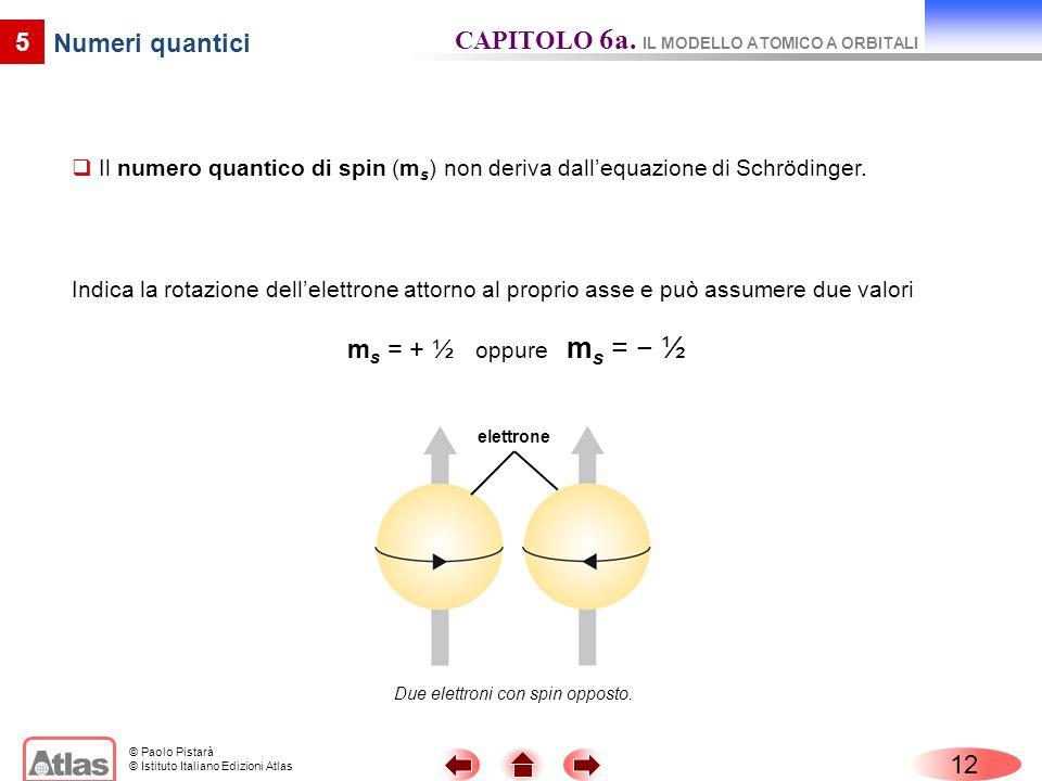 Due elettroni con spin opposto.
