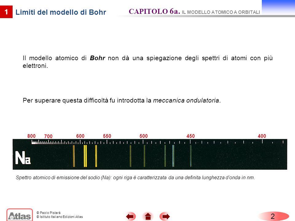 Limiti del modello di Bohr