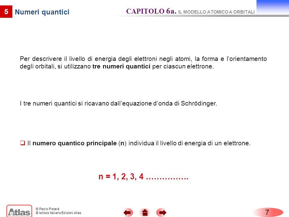 n = 1, 2, 3, 4 ……………. CAPITOLO 6a. IL MODELLO ATOMICO A ORBITALI 5