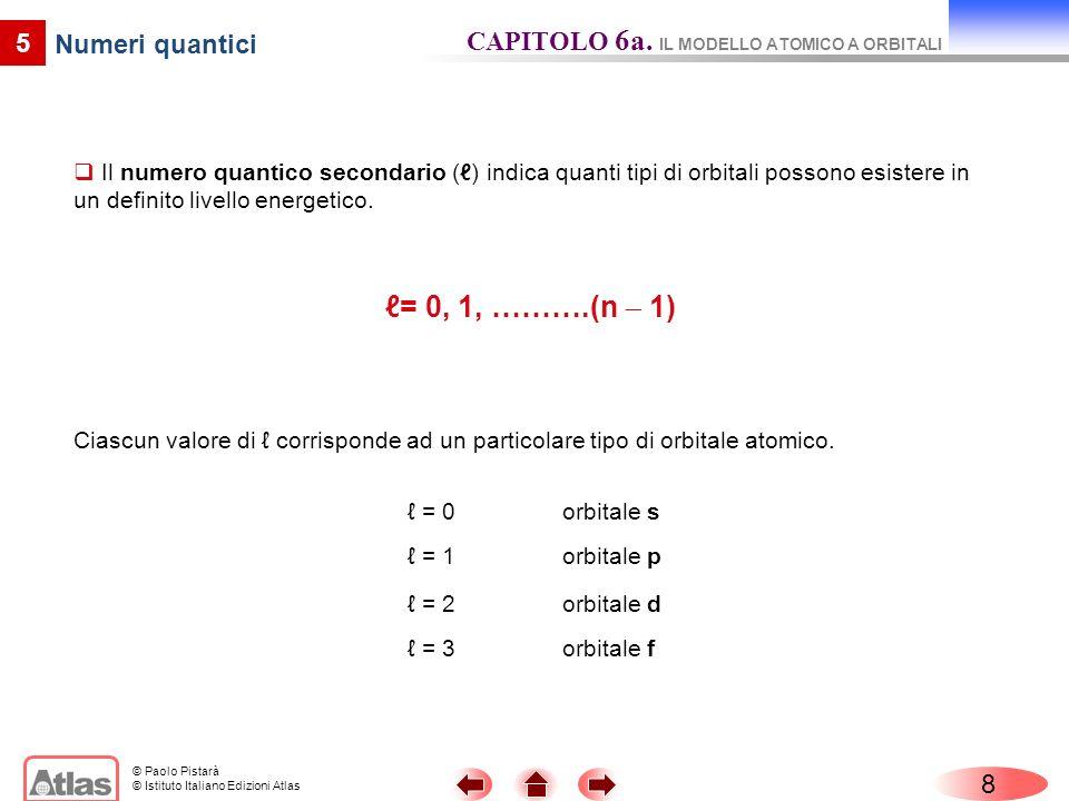 ℓ= 0, 1, ……….(n  1) CAPITOLO 6a. IL MODELLO ATOMICO A ORBITALI 5