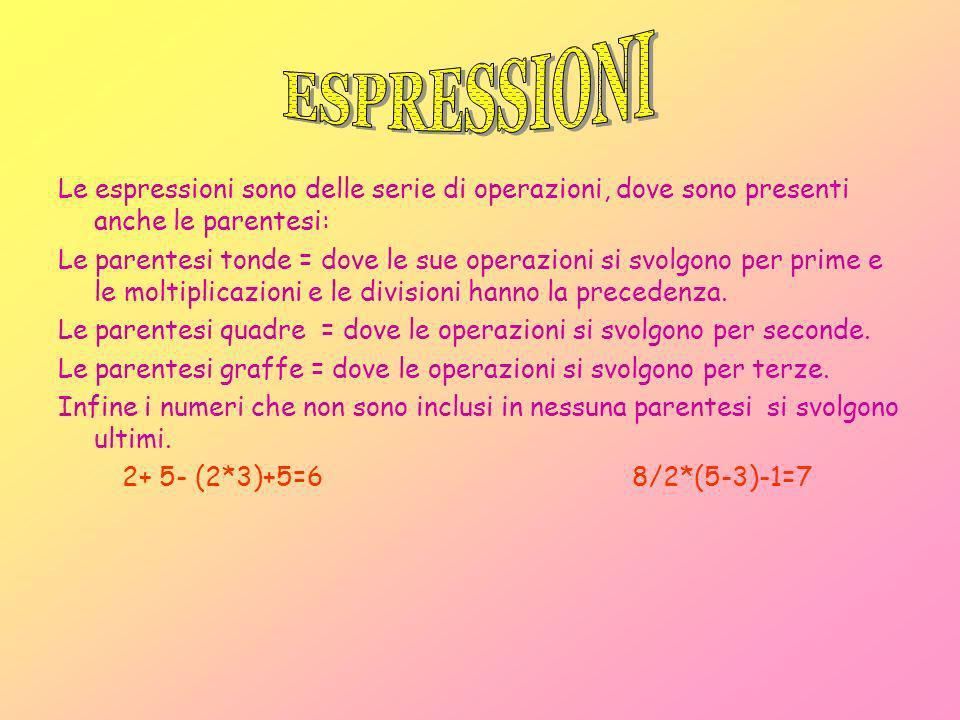 ESPRESSIONI Le espressioni sono delle serie di operazioni, dove sono presenti anche le parentesi: