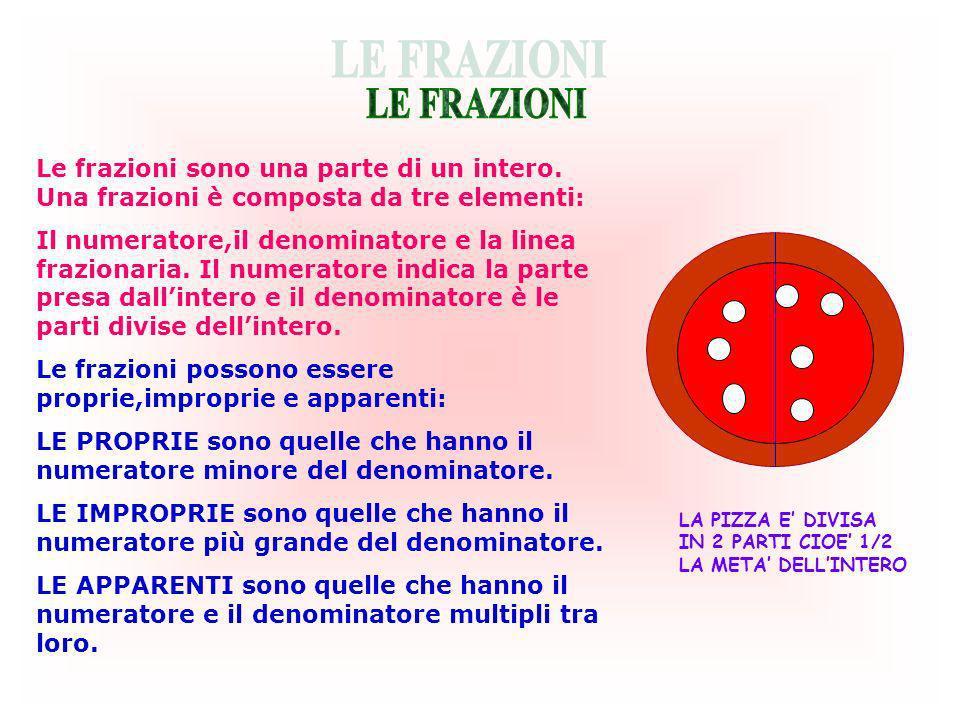 LE FRAZIONI Le frazioni sono una parte di un intero. Una frazioni è composta da tre elementi: