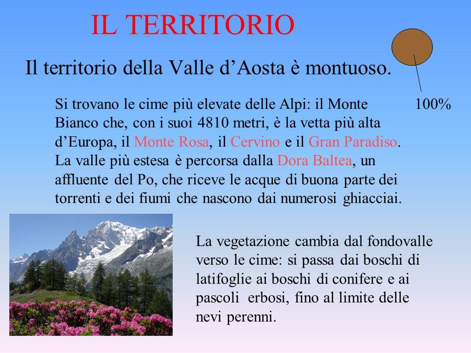 Il territorio della Valle d'Aosta è montuoso.