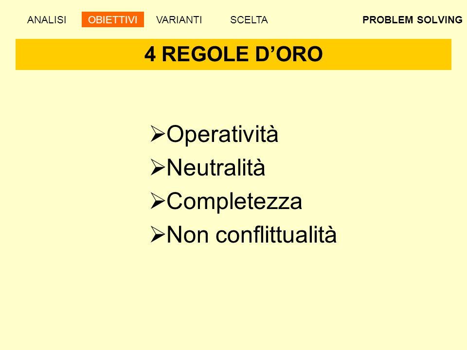 Operatività Neutralità Completezza Non conflittualità 4 REGOLE D'ORO