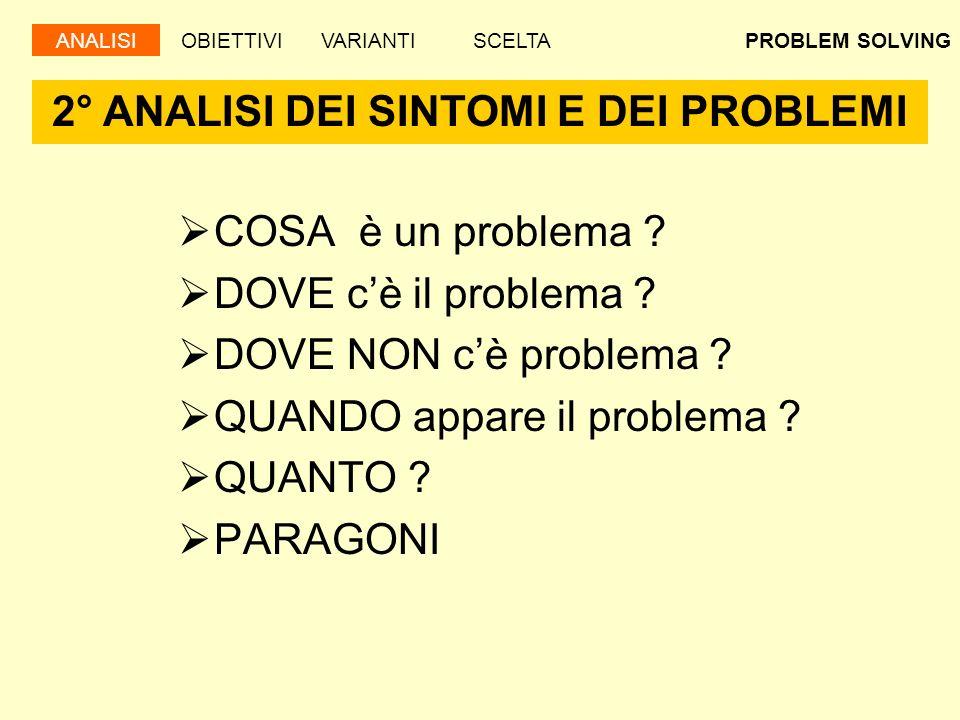 2° ANALISI DEI SINTOMI E DEI PROBLEMI