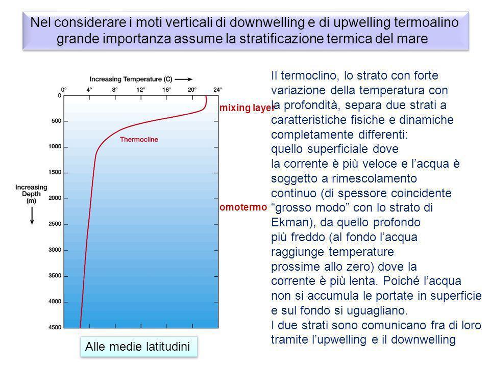 grande importanza assume la stratificazione termica del mare