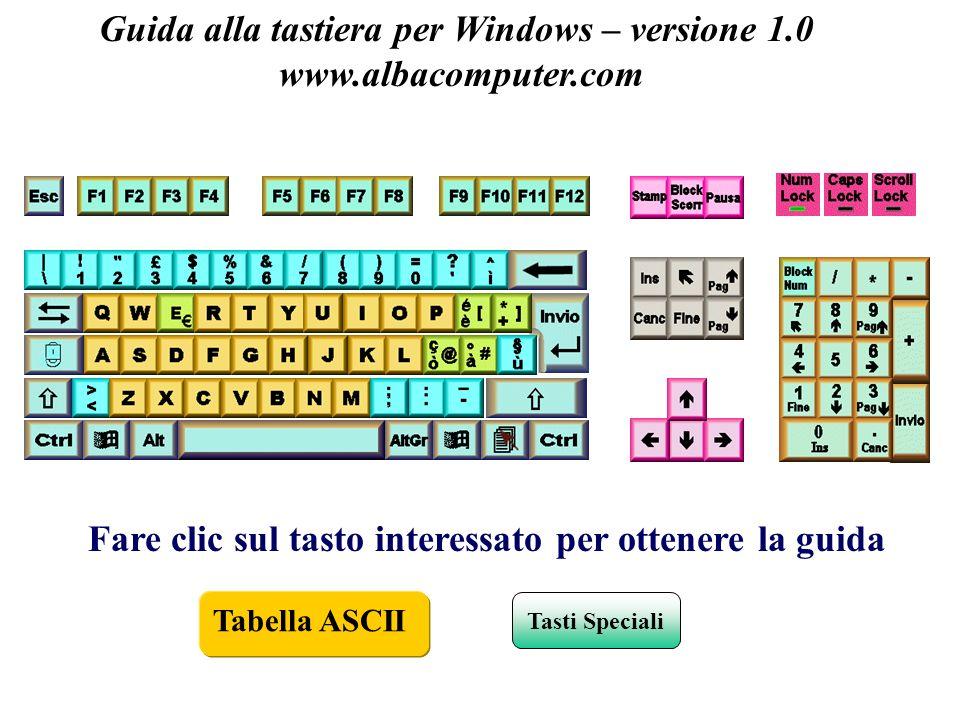 Tastiera (Keyboards) Guida alla tastiera per Windows – versione 1.0