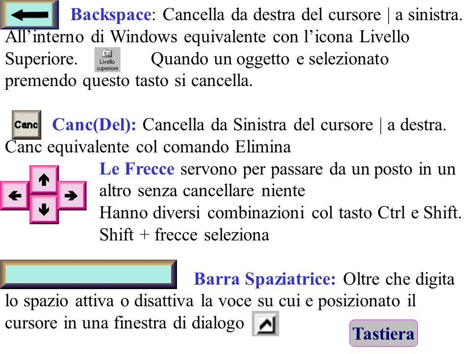 Backspace: Cancella da destra del cursore | a sinistra