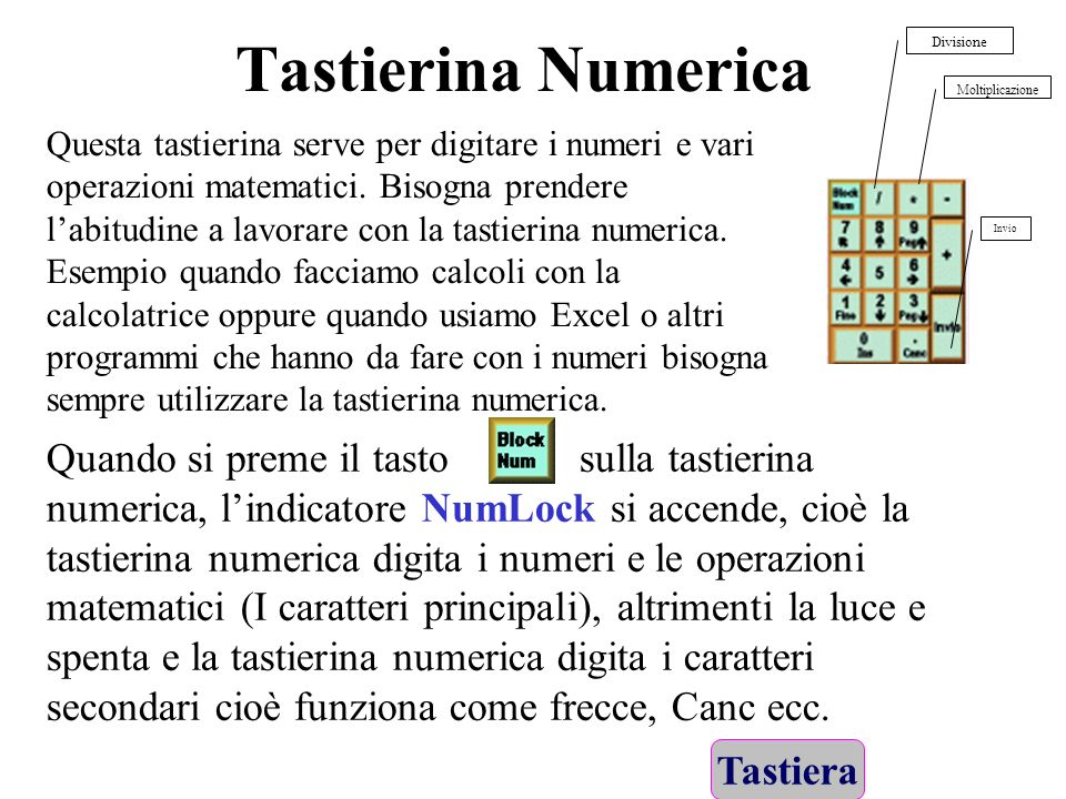 Tastierina Numerica Divisione. Moltiplicazione.