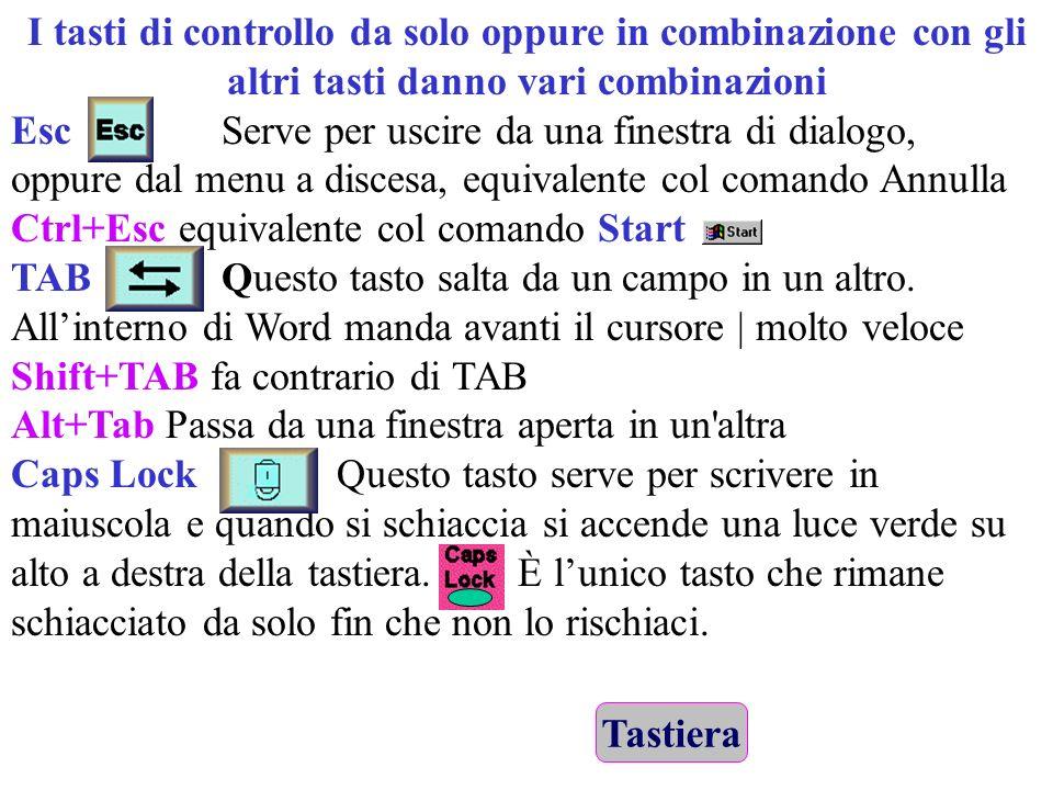 I tasti di controllo da solo oppure in combinazione con gli altri tasti danno vari combinazioni