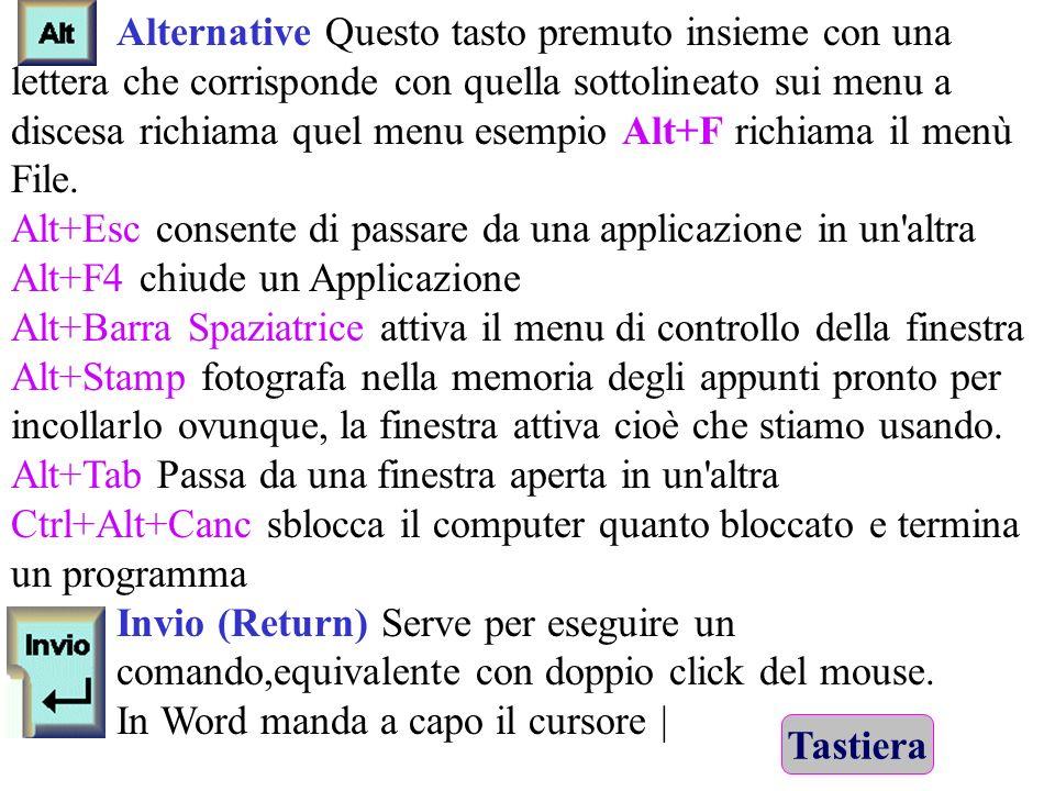Alternative Questo tasto premuto insieme con una lettera che corrisponde con quella sottolineato sui menu a discesa richiama quel menu esempio Alt+F richiama il menù File.