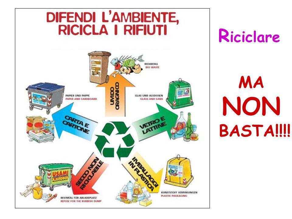Riciclare MA NON BASTA!!!!