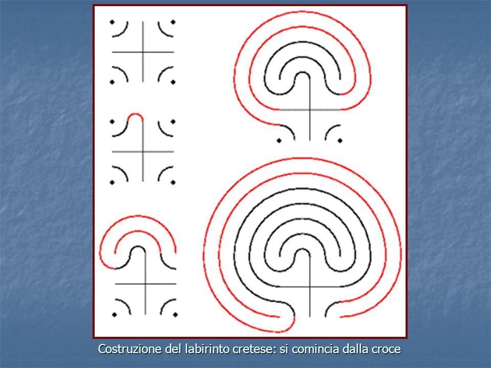 Costruzione del labirinto cretese: si comincia dalla croce