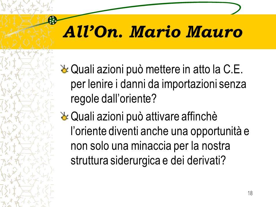All'On. Mario Mauro Quali azioni può mettere in atto la C.E. per lenire i danni da importazioni senza regole dall'oriente