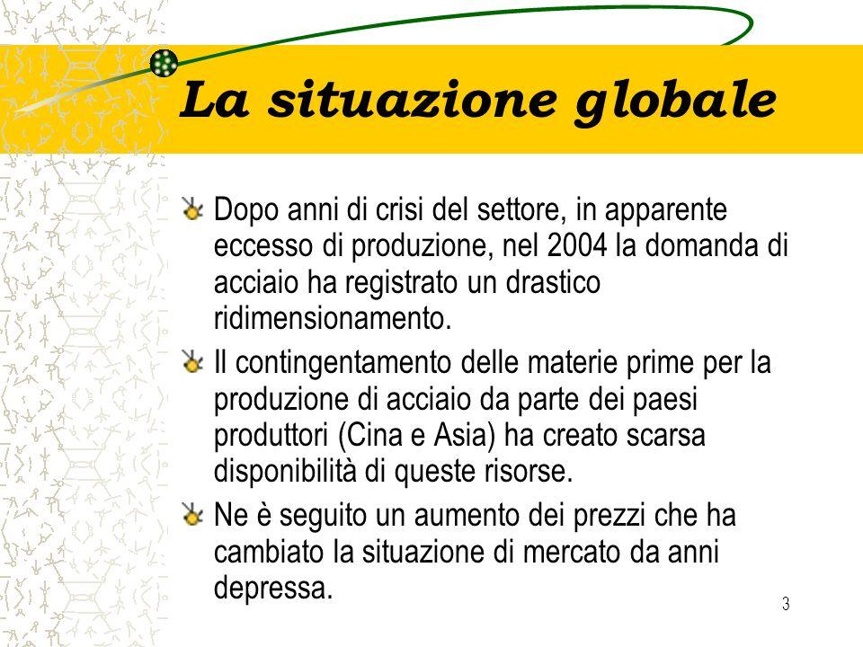 La situazione globale