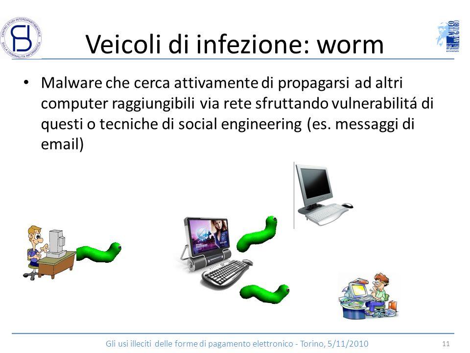 Veicoli di infezione: worm