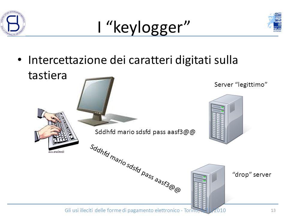I keylogger Intercettazione dei caratteri digitati sulla tastiera
