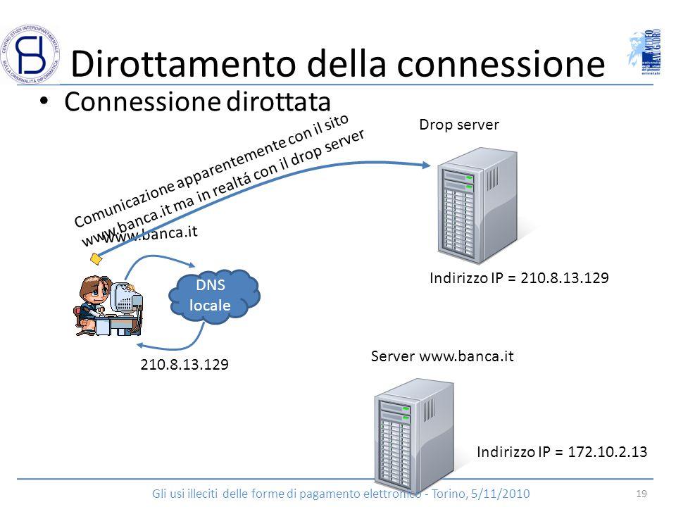 Dirottamento della connessione