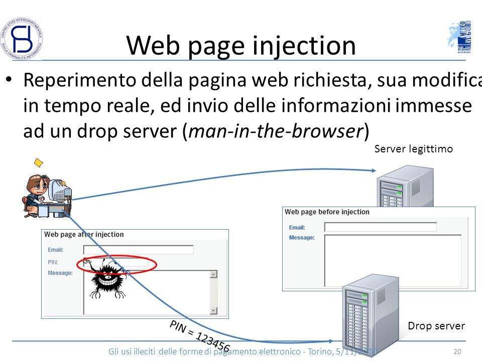 Web page injection