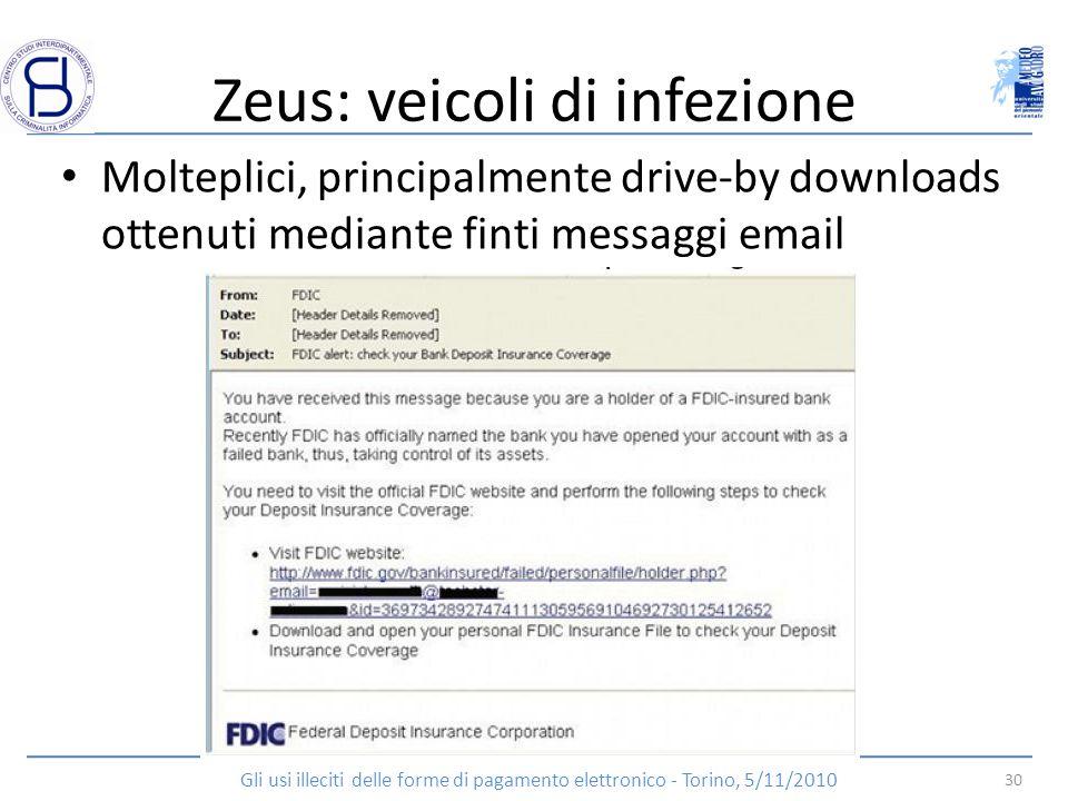 Zeus: veicoli di infezione