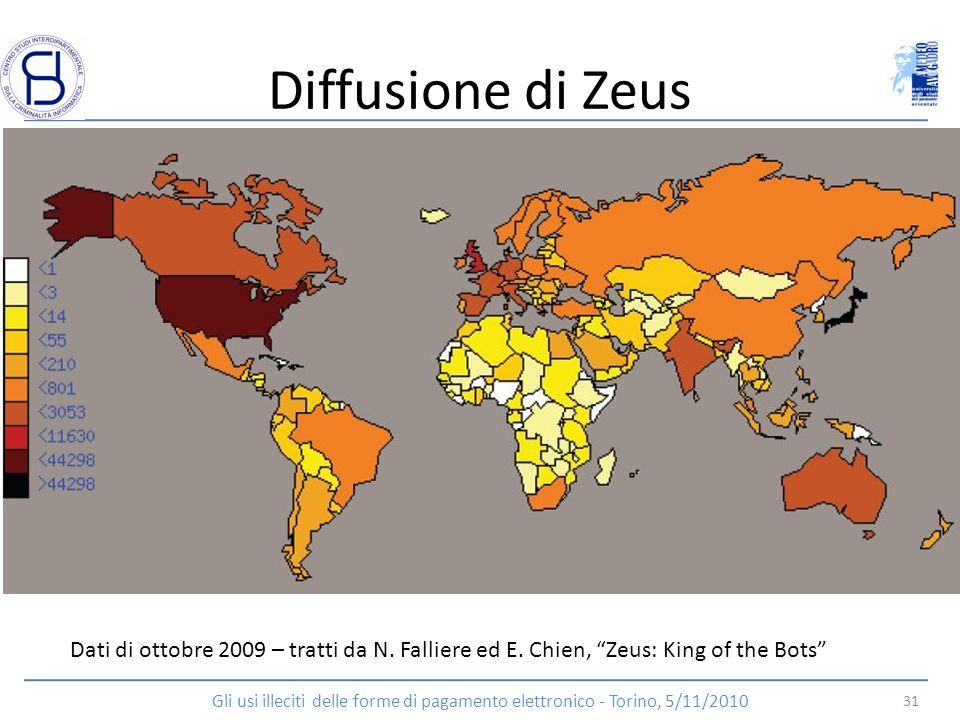 Diffusione di Zeus Dati di ottobre 2009 – tratti da N. Falliere ed E. Chien, Zeus: King of the Bots