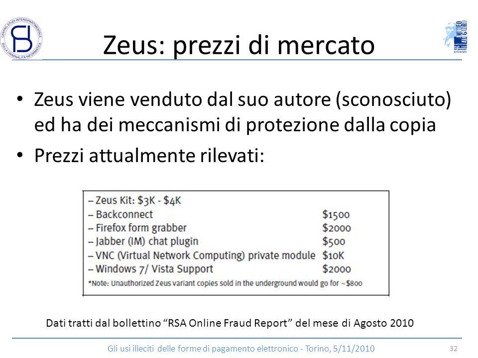 Zeus: prezzi di mercato
