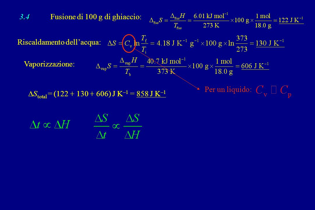 3.4 Fusione di 100 g di ghiaccio: Riscaldamento dell'acqua: Vaporizzazione: Per un liquido: ∆Stotal = (122 + 130 + 606) J K–1 = 858 J K–1.