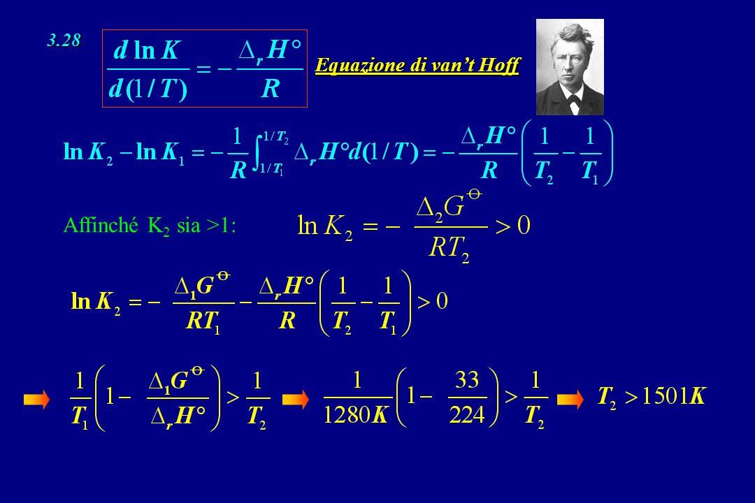 3.28 Equazione di van't Hoff Affinché K2 sia >1: