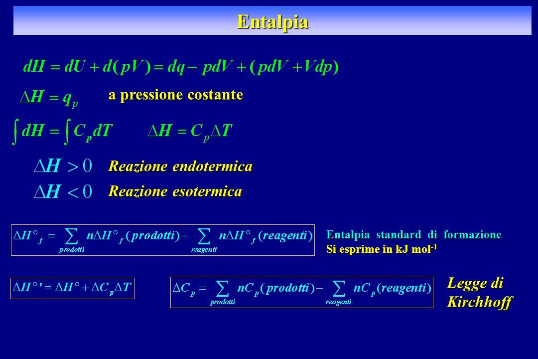 Entalpia a pressione costante Reazione endotermica Reazione esotermica