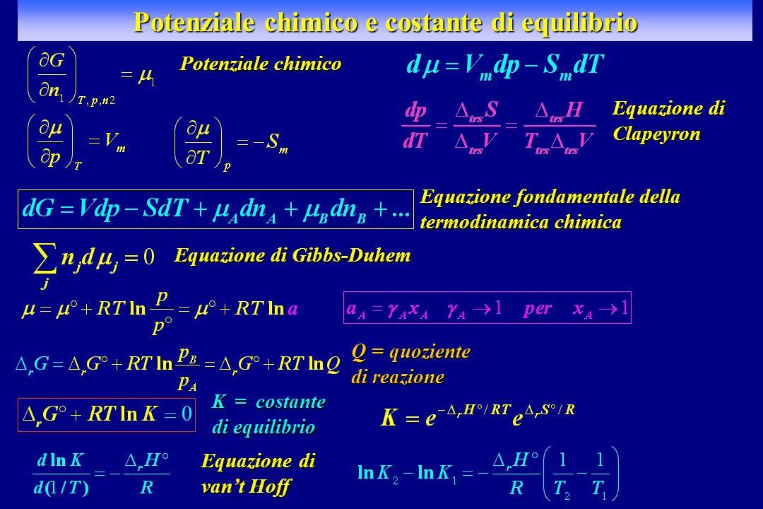 Potenziale chimico e costante di equilibrio